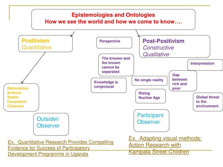 Epistemologies and