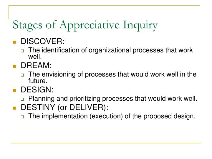 Stages of Appreciative Inquiry
