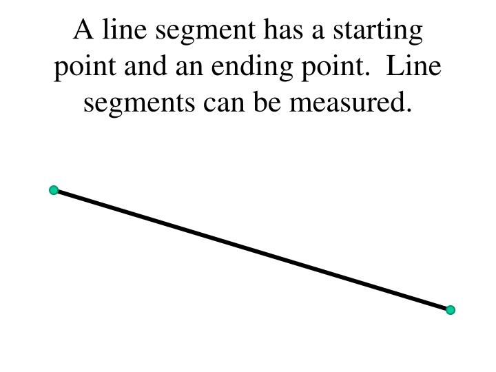 A line segment has a starting point and an ending point.  Line segments can be measured.