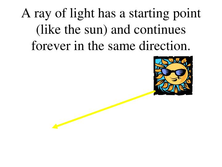 A ray of light has a starting point (like the sun) and continues forever in the same direction.