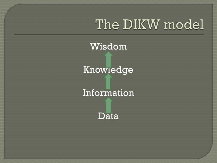 The DIKW model