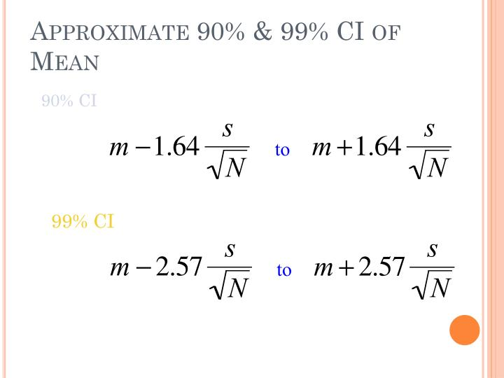 Approximate 90% & 99% CI of Mean