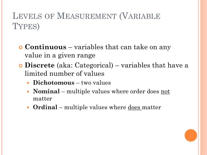 Levels of Measurement (Variable Types)
