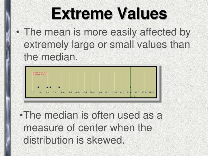 Extreme Values