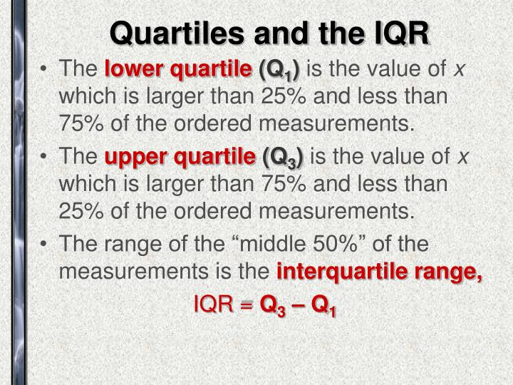 Quartiles and the IQR