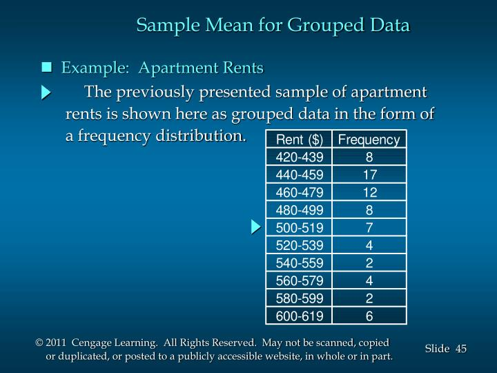 Sample Mean for Grouped Data