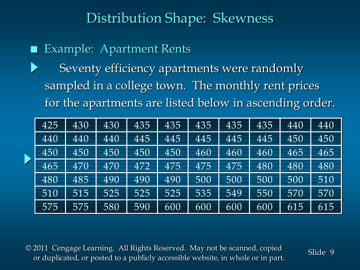 Distribution Shape:  Skewness