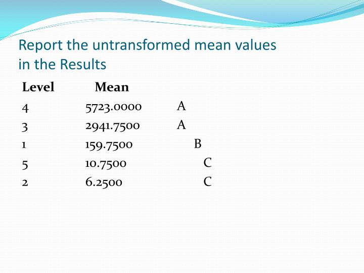 Report the untransformed mean values