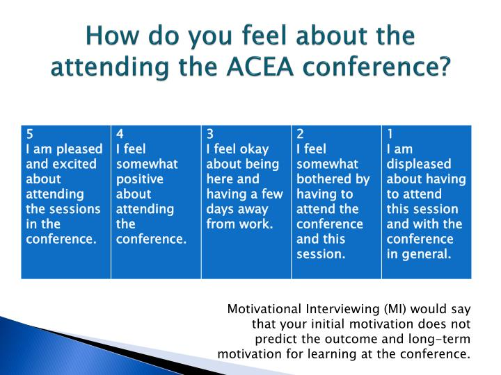 How do you feel about the attending the ACEA conference?