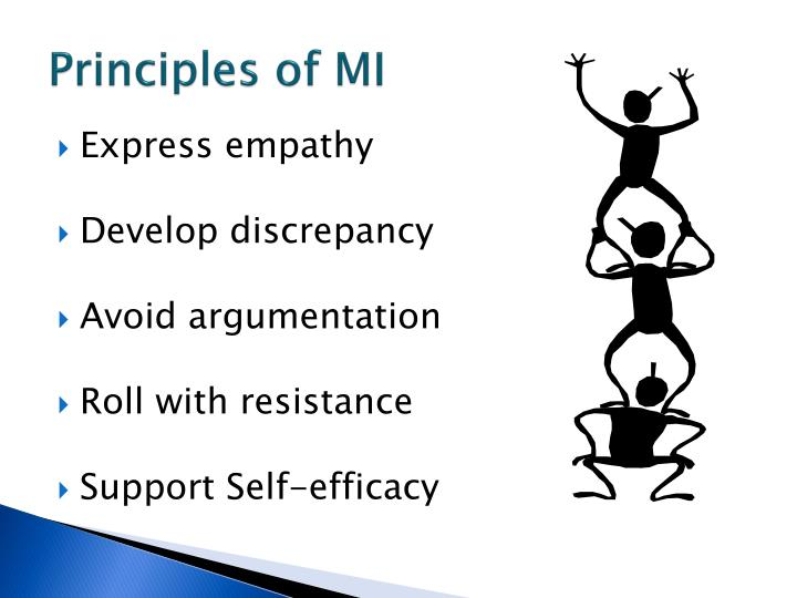 Principles of MI