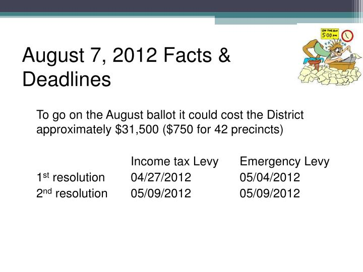 August 7, 2012 Facts & Deadlines