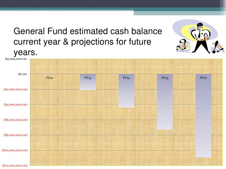 General Fund estimated cash balance current year & projections for future years.