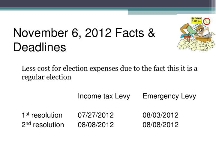 November 6, 2012 Facts & Deadlines