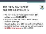 the rainy day fund is depleted as of 06 30 12
