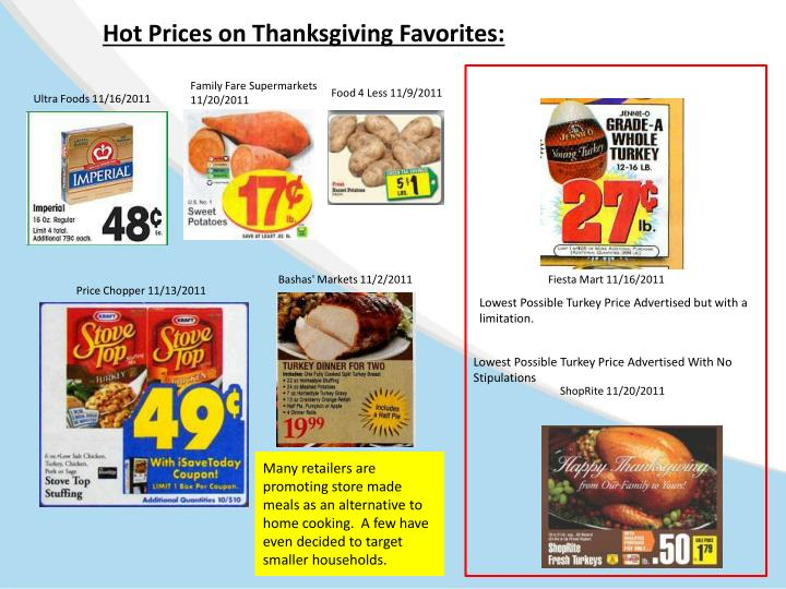Hot Prices on Thanksgiving Favorites: