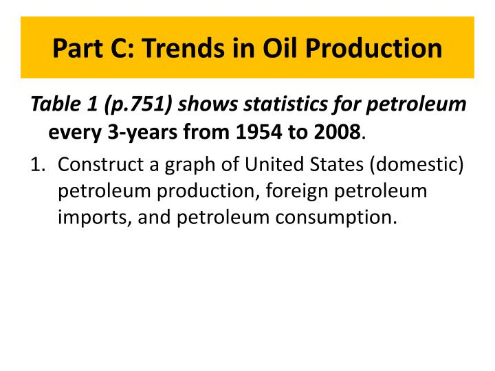 Part C: Trends in Oil Production