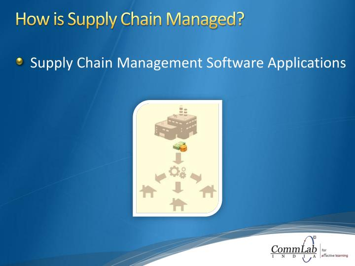 How is Supply Chain Managed?