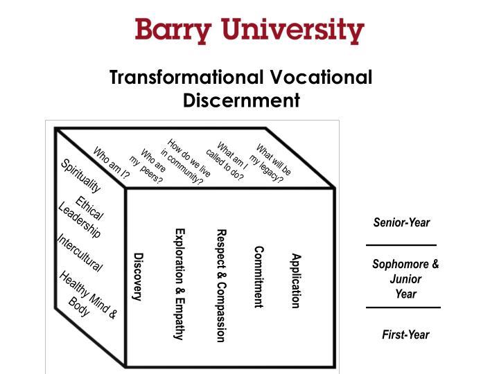 Transformational Vocational Discernment