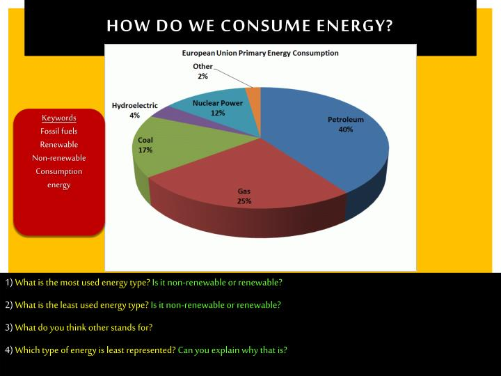 How do we consume energy?