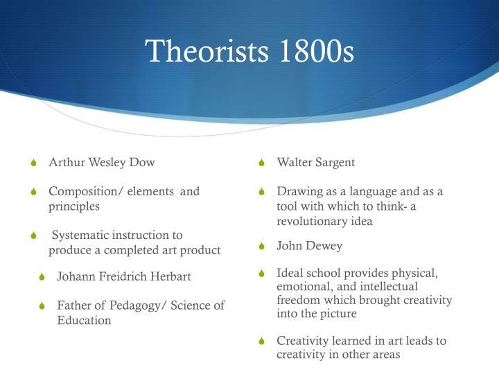 Theorists 1800s