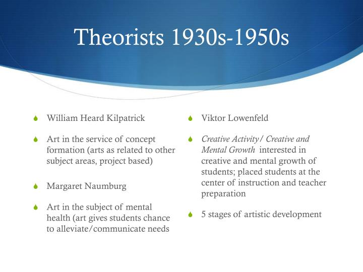 Theorists 1930s-1950s