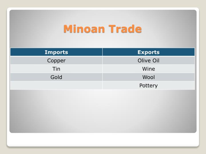 Minoan Trade