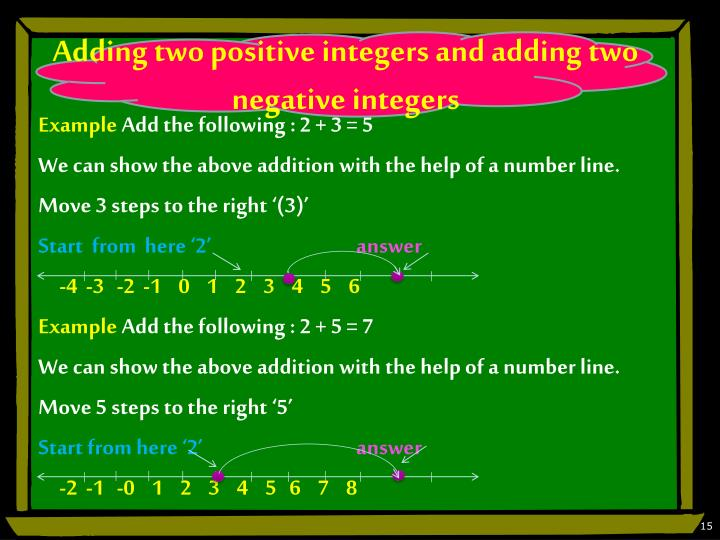 Adding two positive