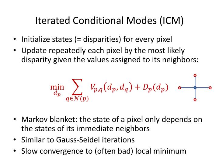 Iterated Conditional Modes (ICM)
