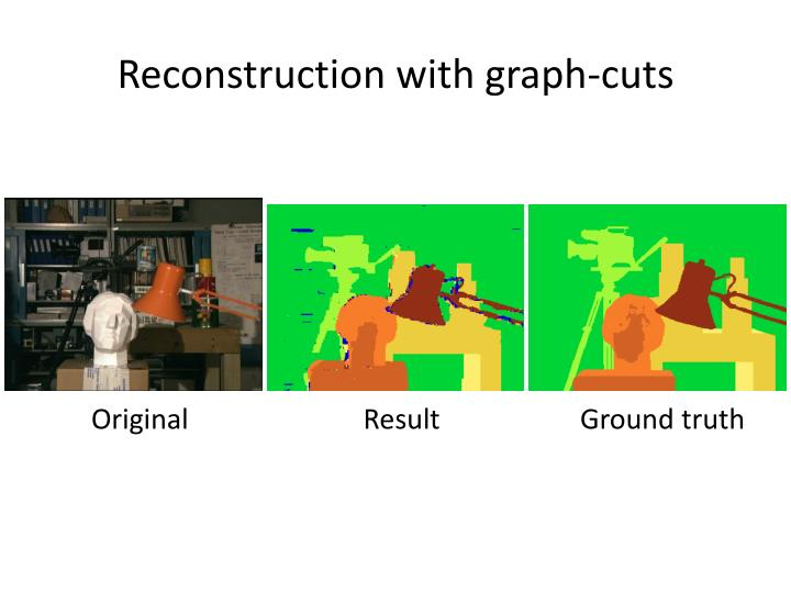 Reconstruction with graph-cuts