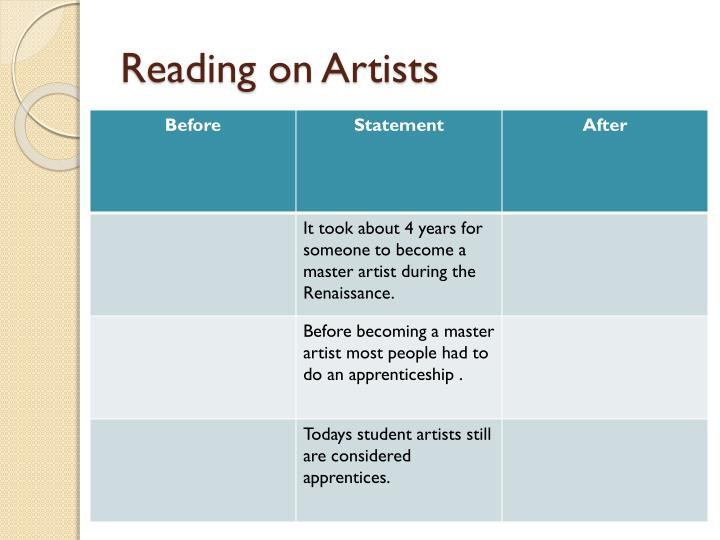 Reading on Artists