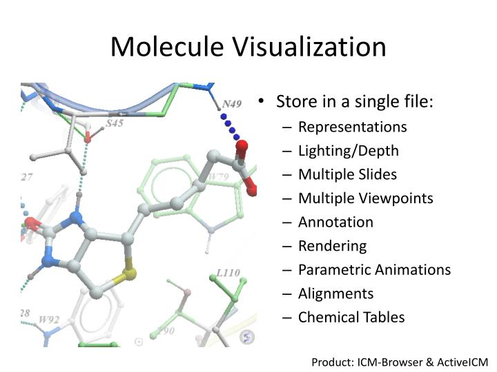 Molecule Visualization