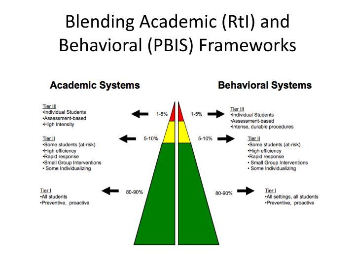 Blending Academic (