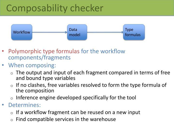 Composability checker