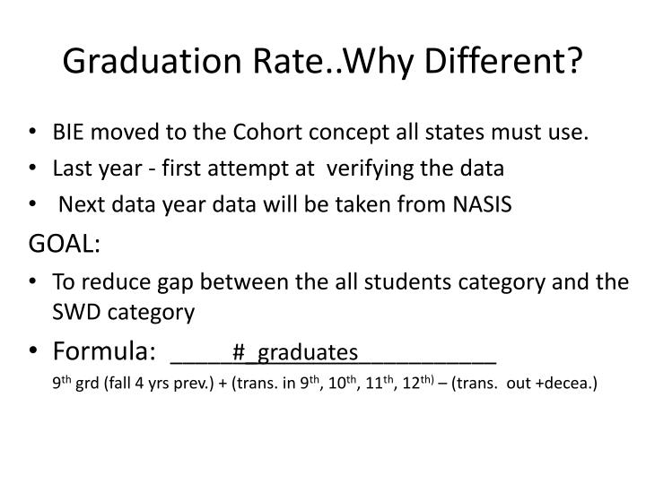 Graduation Rate..Why Different?