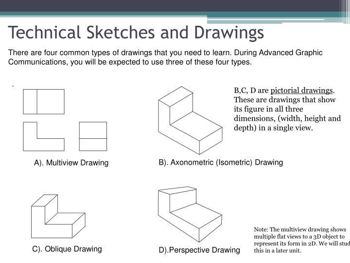 C). Oblique Drawing
