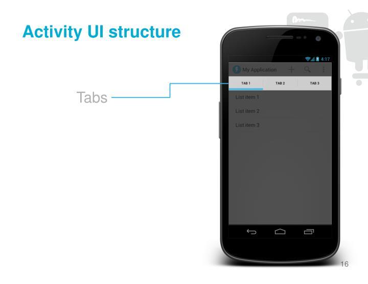 Activity UI structure