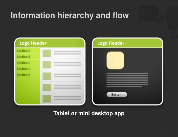 Information hierarchy and flow