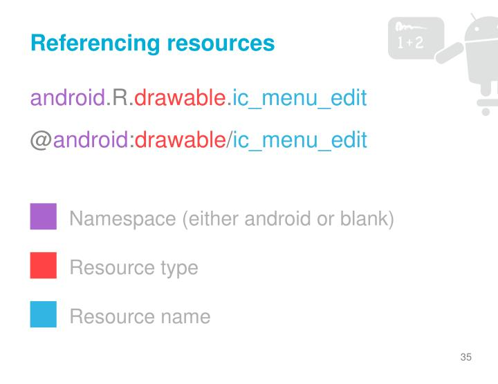 Referencing resources