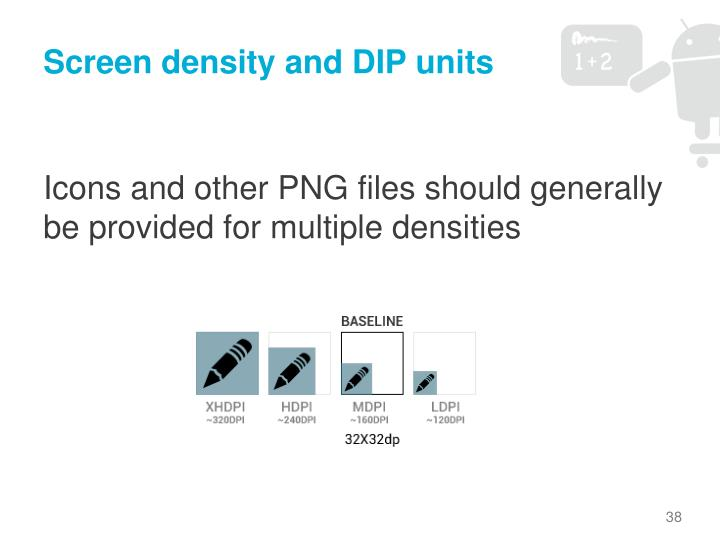 Screen density and DIP units
