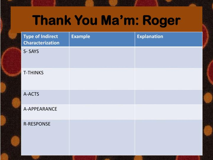 Thank You Ma'm: Roger
