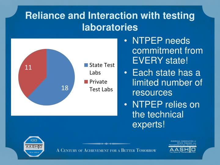 Reliance and Interaction with testing laboratories