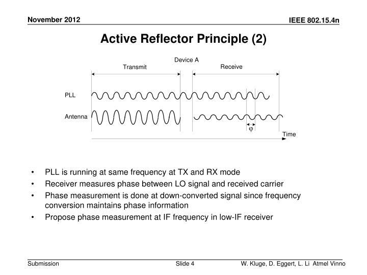 Active Reflector Principle (2)