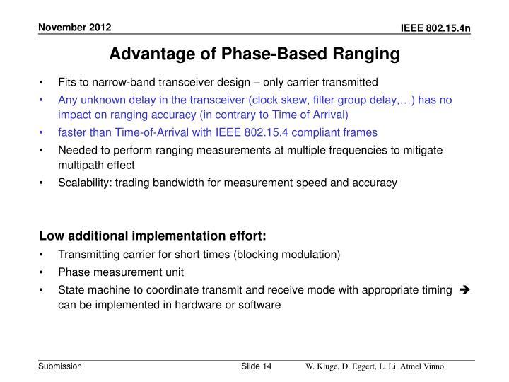 Advantage of Phase-Based Ranging