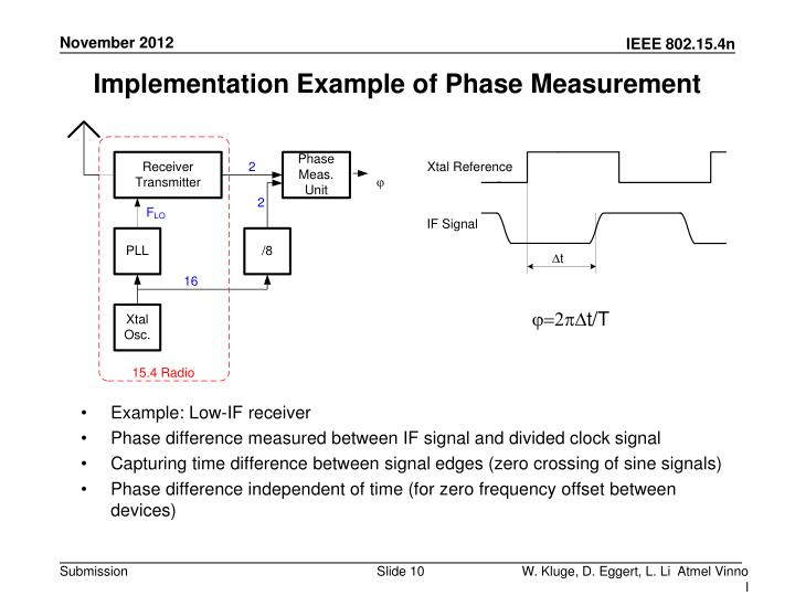 Implementation Example of Phase Measurement