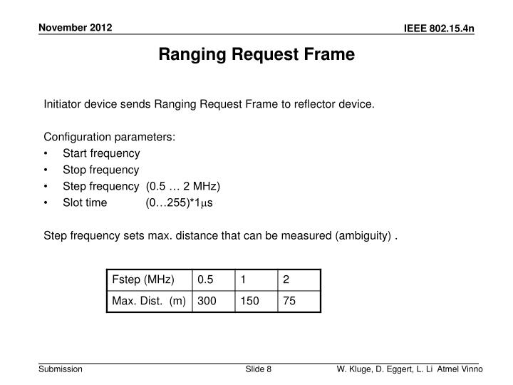 Ranging Request Frame