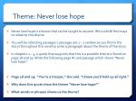 theme never lose hope