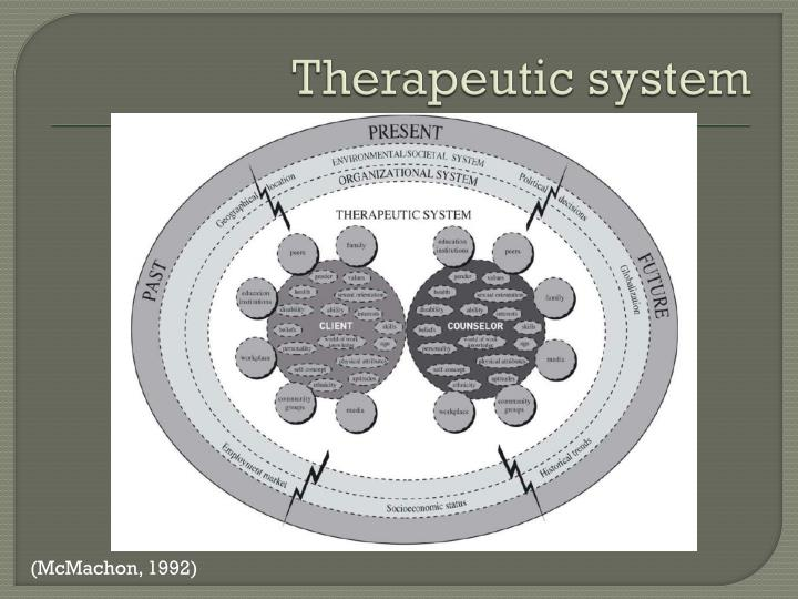 Therapeutic system
