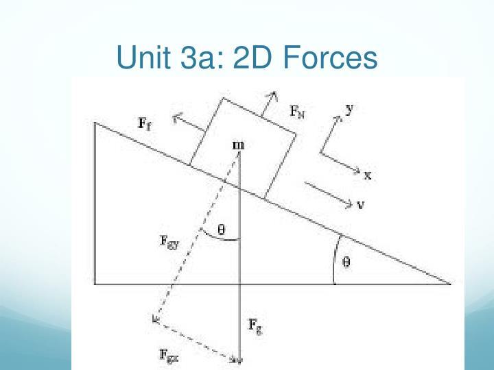 Unit 3a: 2D Forces