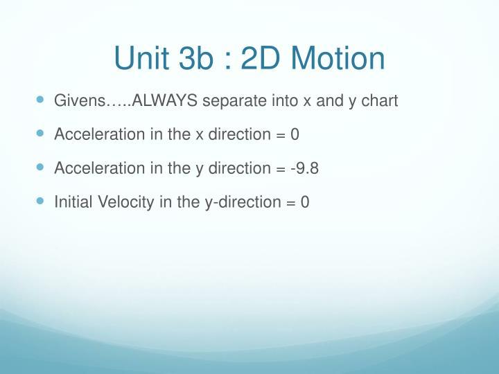 Unit 3b : 2D Motion