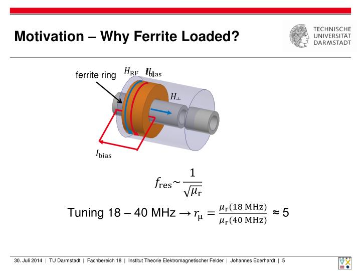 Motivation – Why Ferrite Loaded?